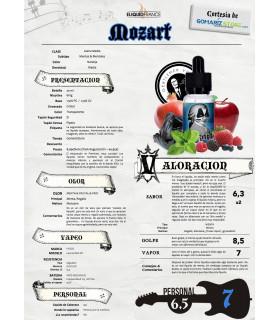 MOZART - CLASSIC KISS 20 ml